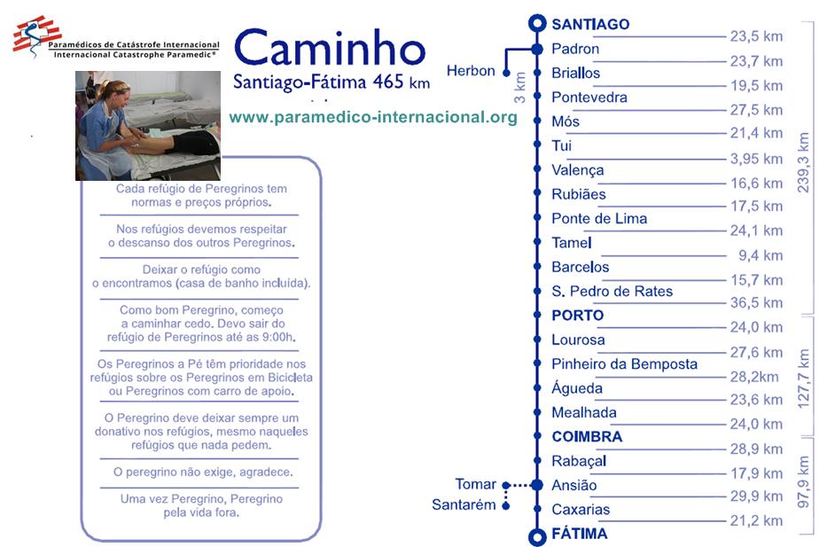 Santiago - Mapa
